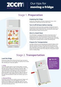 transporting a fridge guide